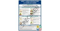 Consigne de sécurité cadio-respiratoire