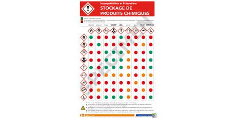 Stockage produits chimiques incompatibilité