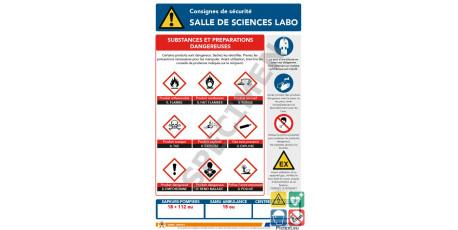 Consigne de sécurité salle de sciences