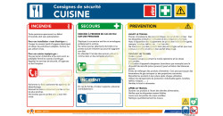 Consigne de sécurité cuisine