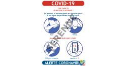 Consigne COVID-19 la maladie s'aggrave que faire ?