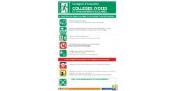 Consigne de sécurité évacuation collège