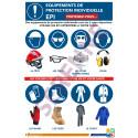 Equipements de protection individuelle, protégez-vous…