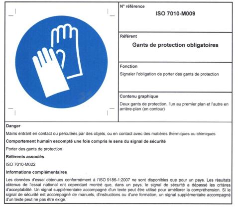 signalétique gant de protection obligatoire Norme ISO7010
